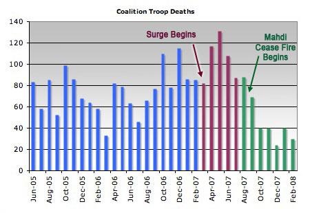0208-Iraq-Coal-Deaths