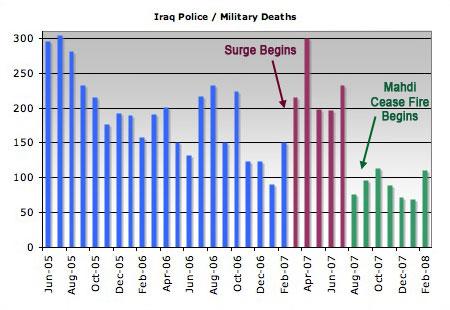 0208-Iraq-Plml-Deaths