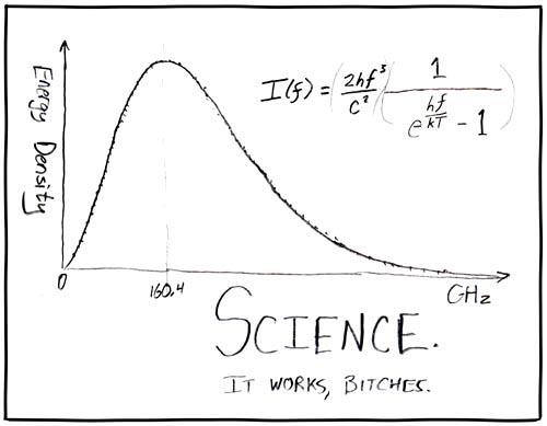 Arsmath-Science
